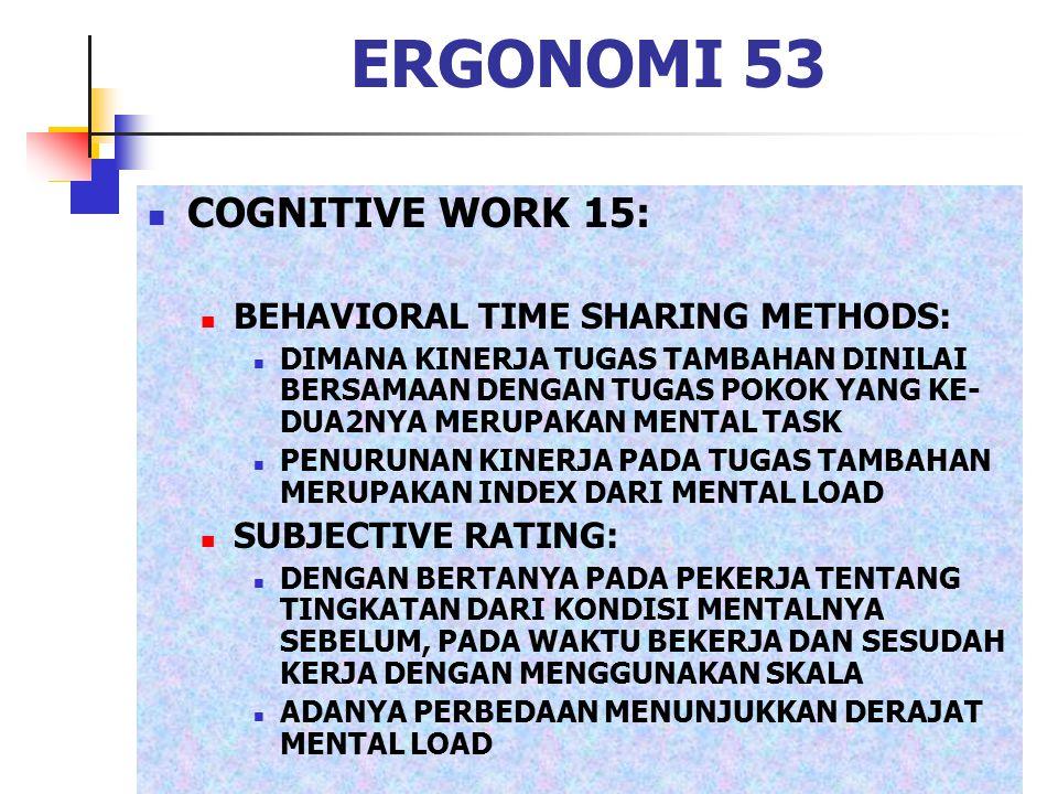 ERGONOMI 53 COGNITIVE WORK 15: BEHAVIORAL TIME SHARING METHODS: DIMANA KINERJA TUGAS TAMBAHAN DINILAI BERSAMAAN DENGAN TUGAS POKOK YANG KE- DUA2NYA ME