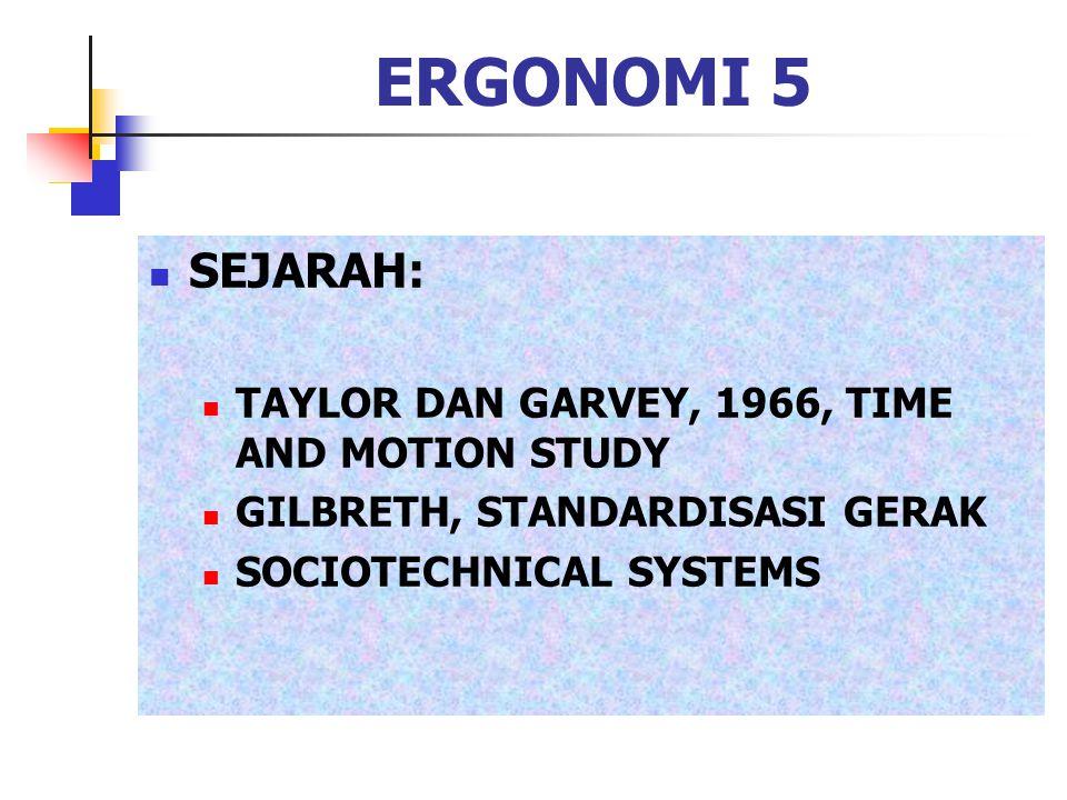 ERGONOMI 26 INFORMATION INPUT PROCESSES MANUSIA MENERIMA RANGSANG MELALUI BANYAK SUMBER.