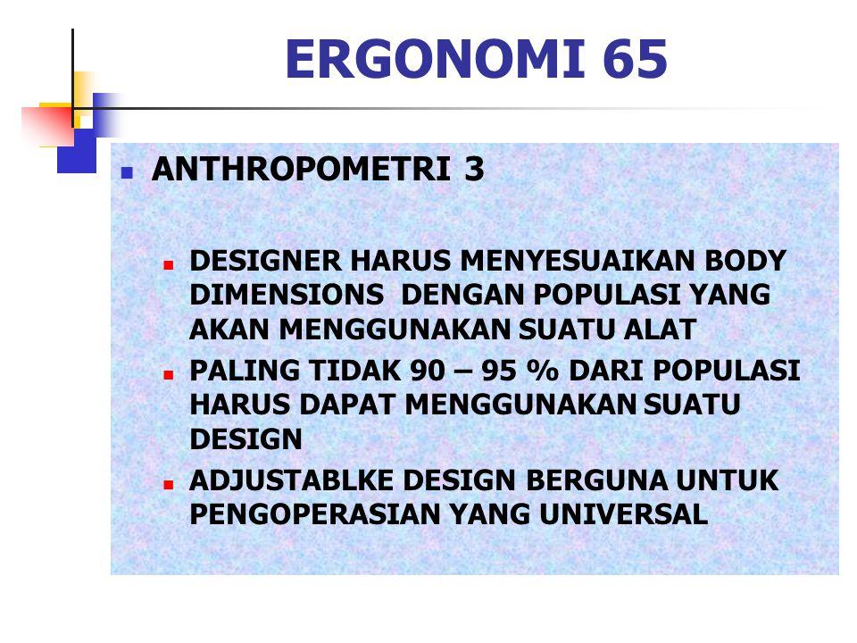 ERGONOMI 65 ANTHROPOMETRI 3 DESIGNER HARUS MENYESUAIKAN BODY DIMENSIONS DENGAN POPULASI YANG AKAN MENGGUNAKAN SUATU ALAT PALING TIDAK 90 – 95 % DARI P