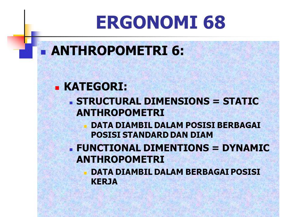 ERGONOMI 68 ANTHROPOMETRI 6: KATEGORI: STRUCTURAL DIMENSIONS = STATIC ANTHROPOMETRI DATA DIAMBIL DALAM POSISI BERBAGAI POSISI STANDARD DAN DIAM FUNCTI