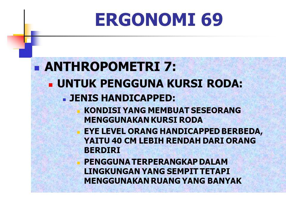 ERGONOMI 69 ANTHROPOMETRI 7: UNTUK PENGGUNA KURSI RODA: JENIS HANDICAPPED: KONDISI YANG MEMBUAT SESEORANG MENGGUNAKAN KURSI RODA EYE LEVEL ORANG HANDI