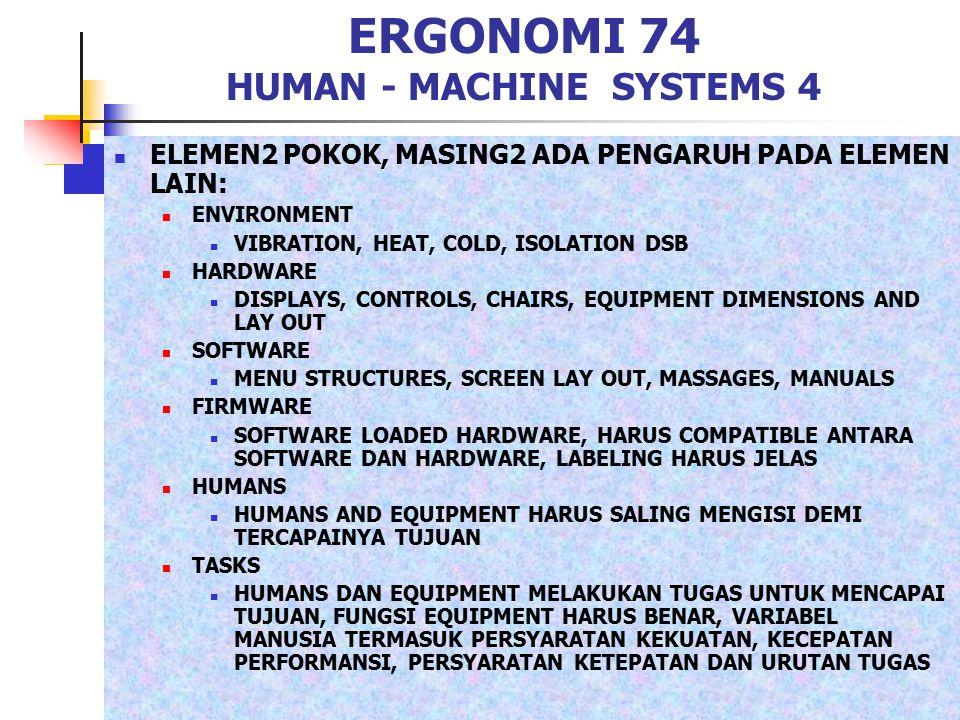 ERGONOMI 74 HUMAN - MACHINE SYSTEMS 4 ELEMEN2 POKOK, MASING2 ADA PENGARUH PADA ELEMEN LAIN: ENVIRONMENT VIBRATION, HEAT, COLD, ISOLATION DSB HARDWARE