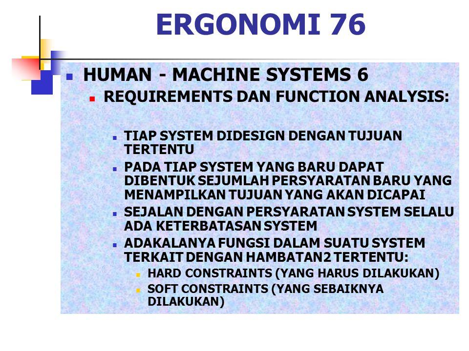 ERGONOMI 76 HUMAN - MACHINE SYSTEMS 6 REQUIREMENTS DAN FUNCTION ANALYSIS: TIAP SYSTEM DIDESIGN DENGAN TUJUAN TERTENTU PADA TIAP SYSTEM YANG BARU DAPAT