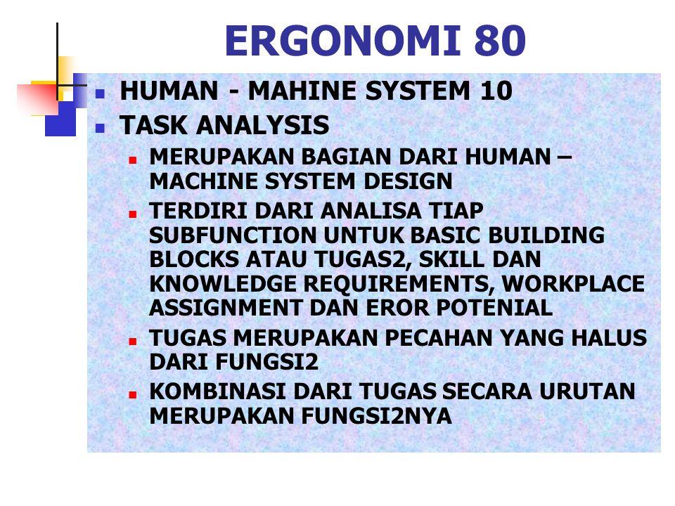 ERGONOMI 80 HUMAN - MAHINE SYSTEM 10 TASK ANALYSIS MERUPAKAN BAGIAN DARI HUMAN – MACHINE SYSTEM DESIGN TERDIRI DARI ANALISA TIAP SUBFUNCTION UNTUK BAS