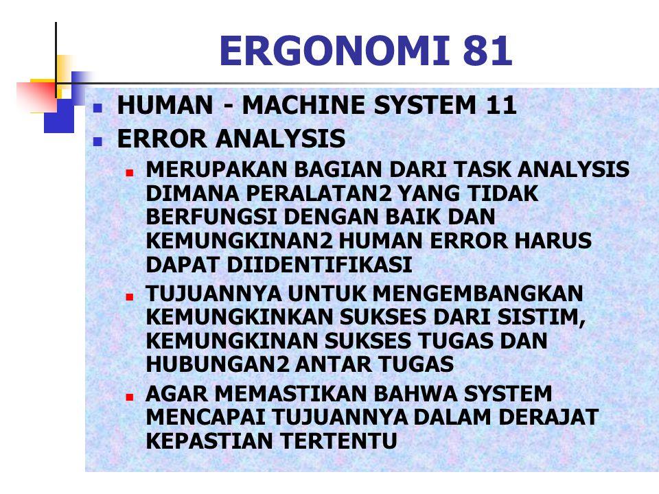 ERGONOMI 81 HUMAN - MACHINE SYSTEM 11 ERROR ANALYSIS MERUPAKAN BAGIAN DARI TASK ANALYSIS DIMANA PERALATAN2 YANG TIDAK BERFUNGSI DENGAN BAIK DAN KEMUNG