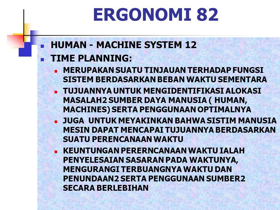 ERGONOMI 82 HUMAN - MACHINE SYSTEM 12 TIME PLANNING: MERUPAKAN SUATU TINJAUAN TERHADAP FUNGSI SISTEM BERDASARKAN BEBAN WAKTU SEMENTARA TUJUANNYA UNTUK