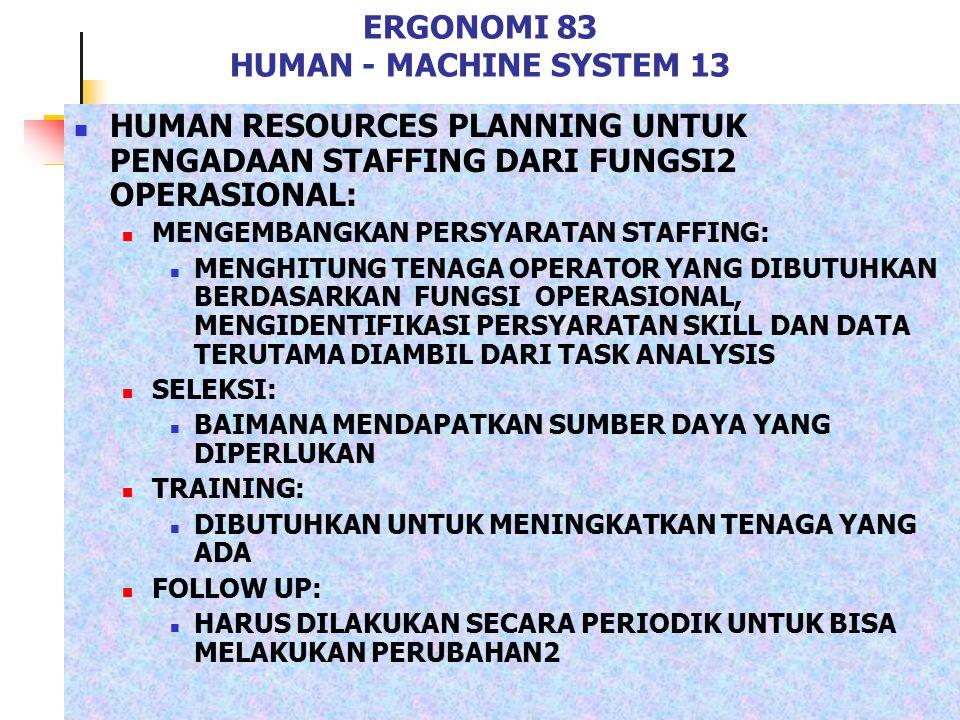 ERGONOMI 83 HUMAN - MACHINE SYSTEM 13 HUMAN RESOURCES PLANNING UNTUK PENGADAAN STAFFING DARI FUNGSI2 OPERASIONAL: MENGEMBANGKAN PERSYARATAN STAFFING:
