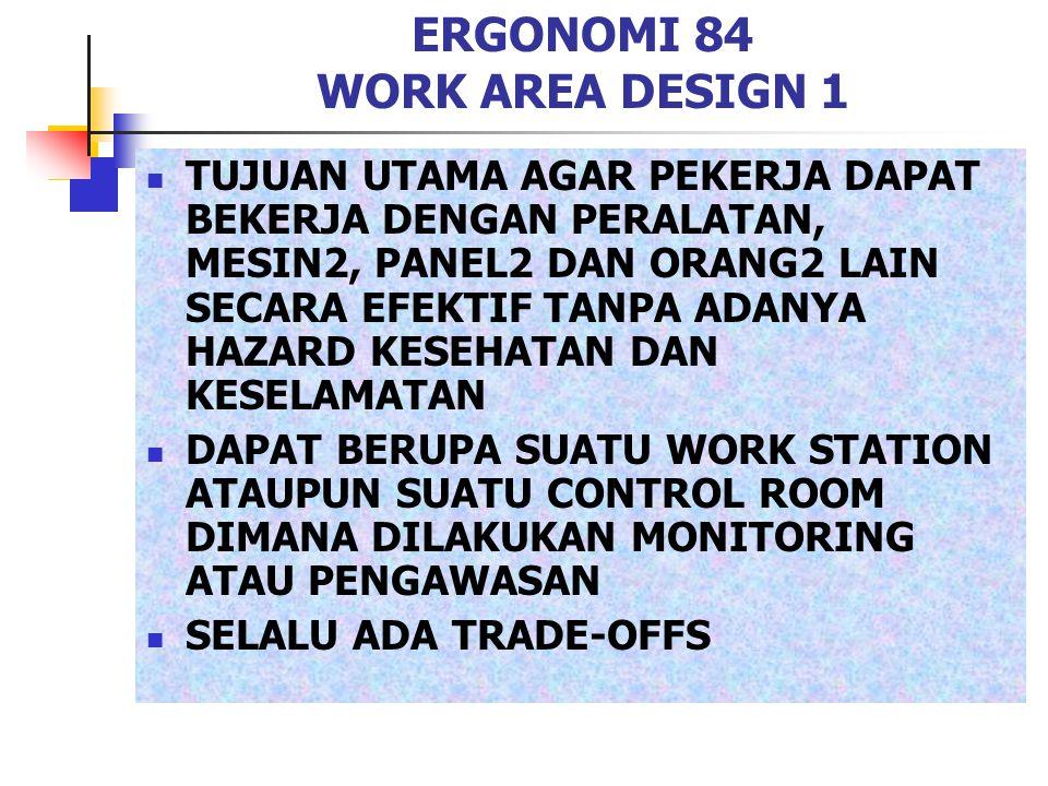 ERGONOMI 84 WORK AREA DESIGN 1 TUJUAN UTAMA AGAR PEKERJA DAPAT BEKERJA DENGAN PERALATAN, MESIN2, PANEL2 DAN ORANG2 LAIN SECARA EFEKTIF TANPA ADANYA HA