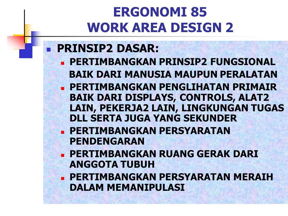 ERGONOMI 85 WORK AREA DESIGN 2 PRINSIP2 DASAR: PERTIMBANGKAN PRINSIP2 FUNGSIONAL BAIK DARI MANUSIA MAUPUN PERALATAN PERTIMBANGKAN PENGLIHATAN PRIMAIR