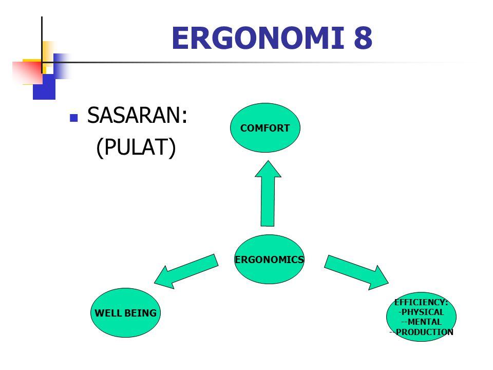 ERGONOMI 19 SIKLUS KERJA – ISTIRAHAT: ISTIRAHAT DIPERLUKAN UNTUK MEMULIHKAN EFEK2 KERJA ADA BERBAGAI MACAM CARA UNTUK MENGHITUNG ISTIRAHAT YANG DIPERLUKAN: TIME STUDY STRAIN BASED/METABOLOC ENERGY EXPENDITURE DSB