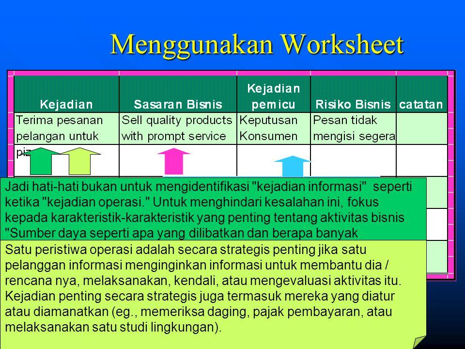 22 Langkah 2 : Meninjau ulang proses bisnis dan identifikasi kejadian operasional penting secara strategis Mulai dengan pembagian organisasi ke dalam