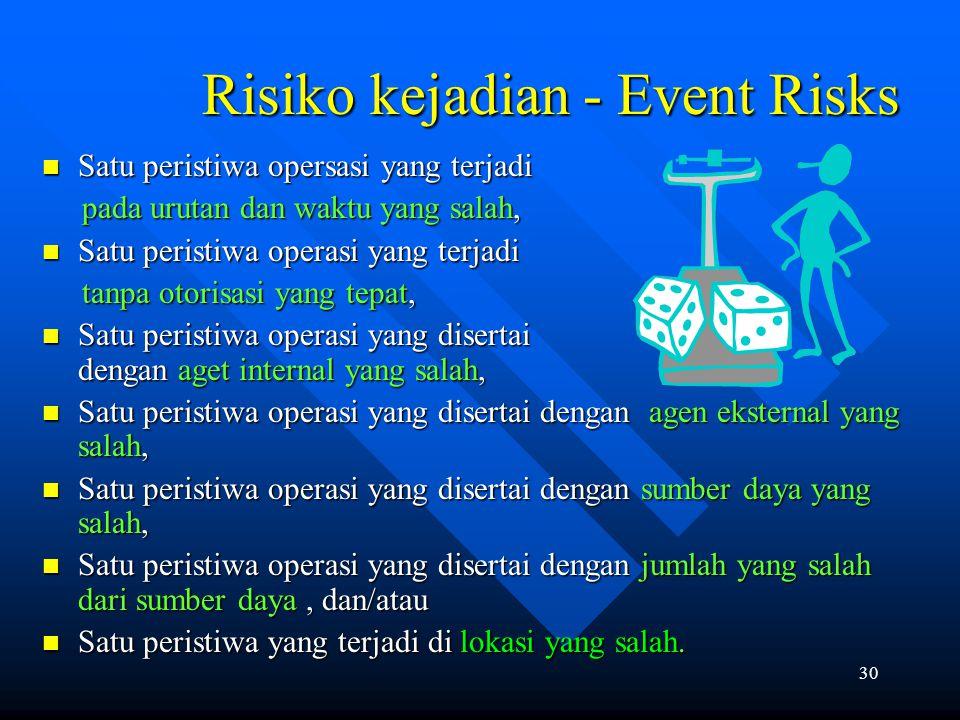 29 Urutan Dari Kejadian - Event Urutan dari kejadian bisa jadi merupakan fungsi dari karakteristik phisik dari peristiwa.
