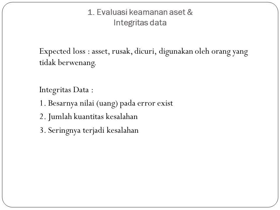 1. Evaluasi keamanan aset & Integritas data Expected loss : asset, rusak, dicuri, digunakan oleh orang yang tidak berwenang. Integritas Data : 1. Besa