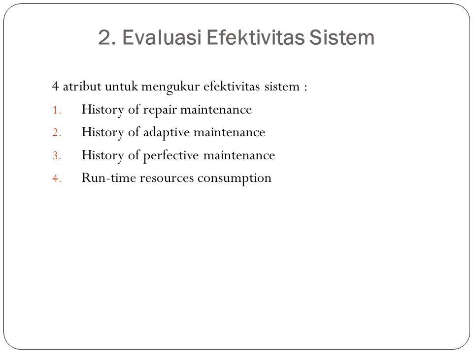 2. Evaluasi Efektivitas Sistem 4 atribut untuk mengukur efektivitas sistem : 1. History of repair maintenance 2. History of adaptive maintenance 3. Hi