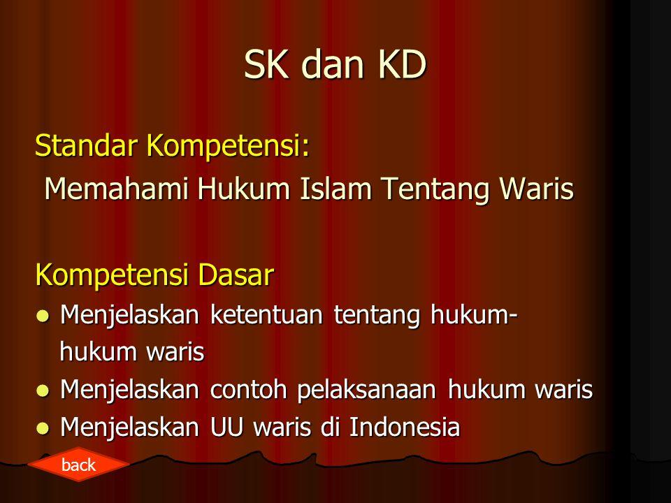 SK dan KD Standar Kompetensi: Memahami Hukum Islam Tentang Waris Memahami Hukum Islam Tentang Waris Kompetensi Dasar Menjelaskan ketentuan tentang huk