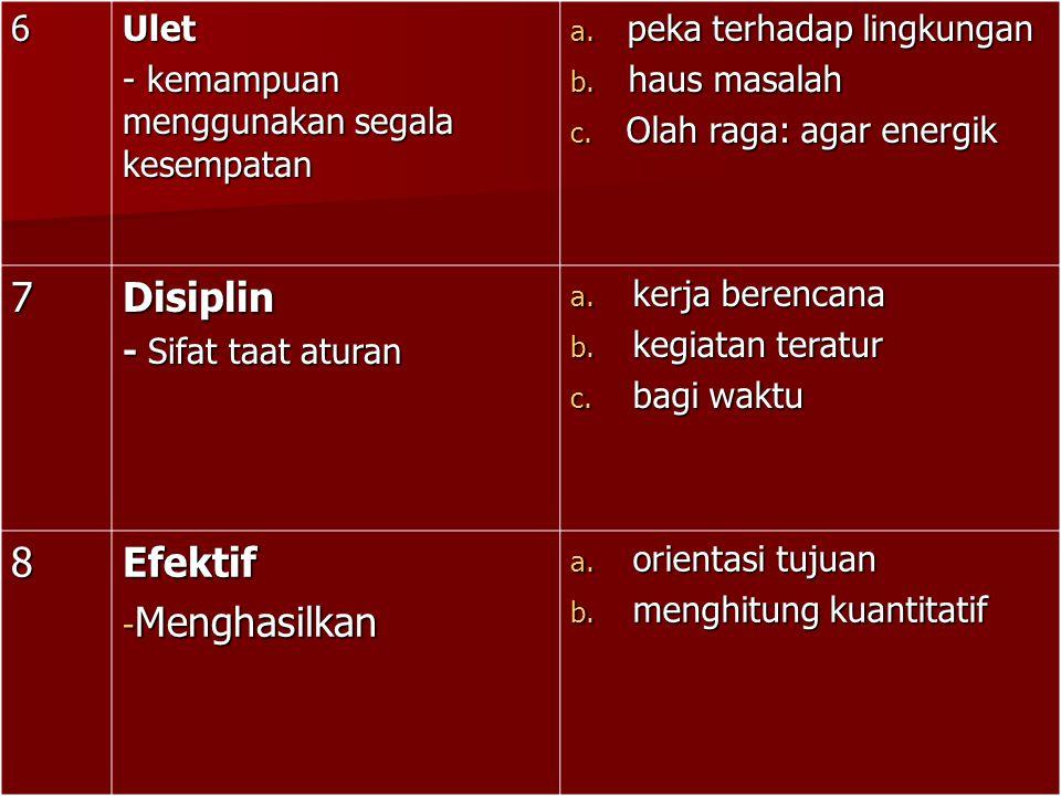 6Ulet - kemampuan menggunakan segala kesempatan a. peka terhadap lingkungan b. haus masalah c. Olah raga: agar energik 7Disiplin - Sifat taat aturan a