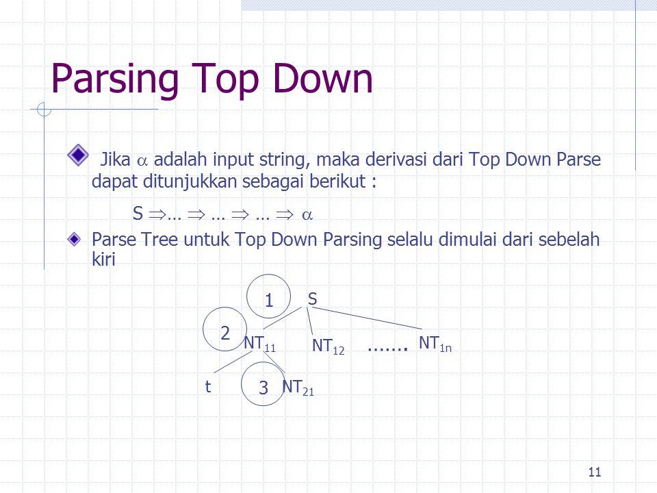 11 Parsing Top Down Jika  adalah input string, maka derivasi dari Top Down Parse dapat ditunjukkan sebagai berikut : S  …  …  …   Parse Tree unt