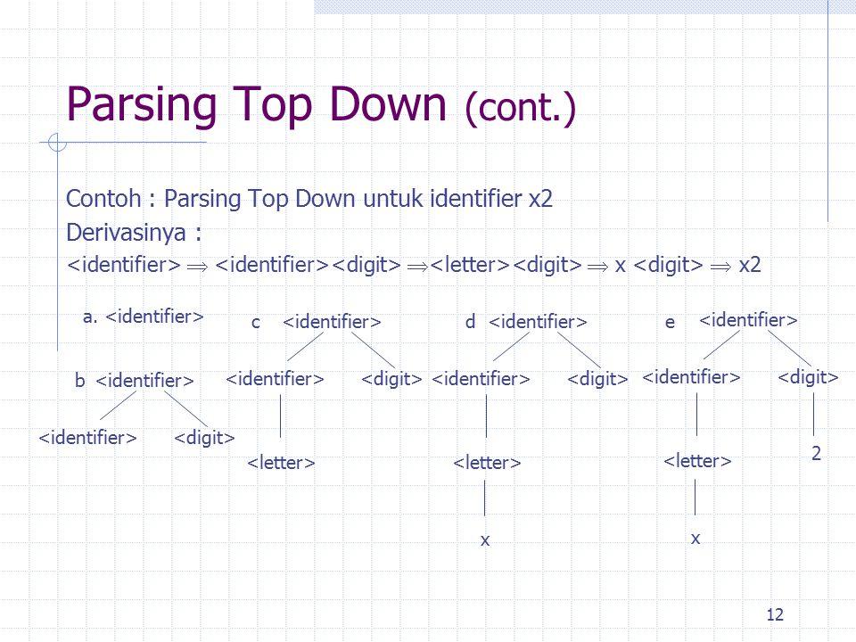 12 Parsing Top Down (cont.) Contoh : Parsing Top Down untuk identifier x2 Derivasinya :    x  x2 a. x x 2 b dce