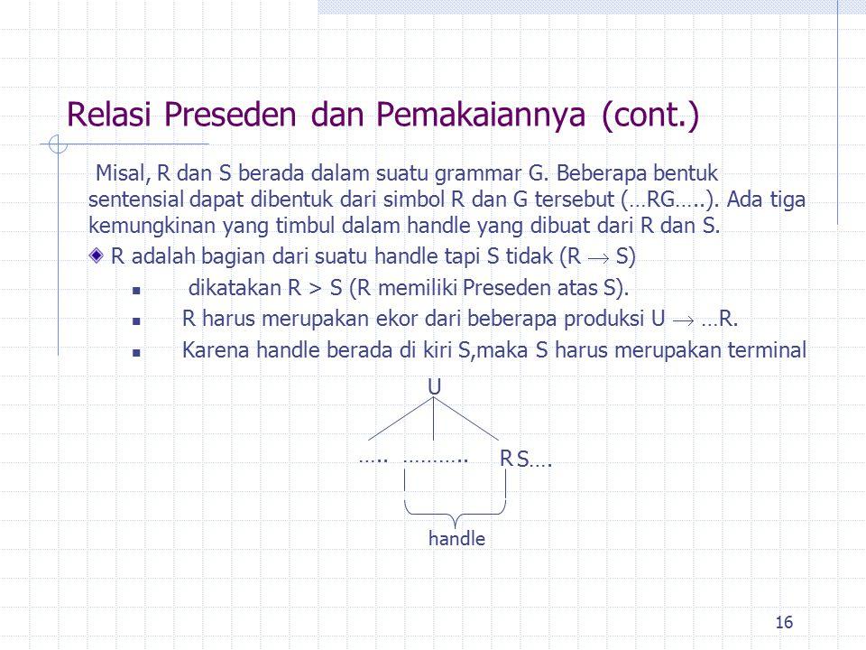 16 Misal, R dan S berada dalam suatu grammar G. Beberapa bentuk sentensial dapat dibentuk dari simbol R dan G tersebut (…RG…..). Ada tiga kemungkinan