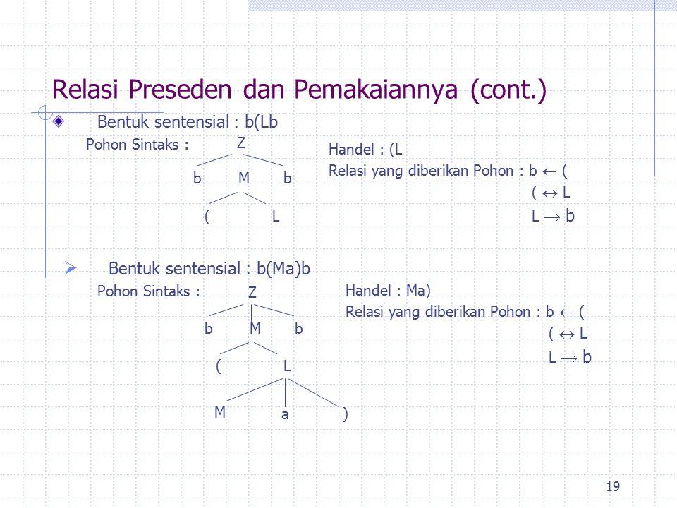 19 Bentuk sentensial : b(Lb Pohon Sintaks : Relasi Preseden dan Pemakaiannya (cont.) Handel : (L Relasi yang diberikan Pohon : b  ( (  L L  b Z b (