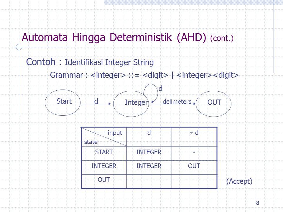 8 Automata Hingga Deterministik (AHD) (cont.) Contoh : Identifikasi Integer String Grammar : ::= | input state d  d d STARTINTEGER- OUT (Accept) Sta