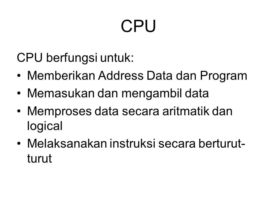 CPU CPU berfungsi untuk: Memberikan Address Data dan Program Memasukan dan mengambil data Memproses data secara aritmatik dan logical Melaksanakan ins