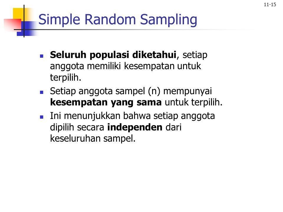 11-15 Simple Random Sampling Seluruh populasi diketahui, setiap anggota memiliki kesempatan untuk terpilih. Setiap anggota sampel (n) mempunyai kesemp