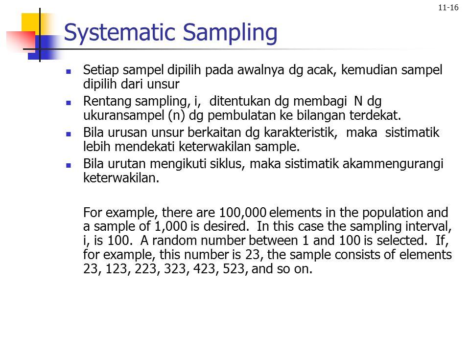 11-16 Systematic Sampling Setiap sampel dipilih pada awalnya dg acak, kemudian sampel dipilih dari unsur Rentang sampling, i, ditentukan dg membagi N