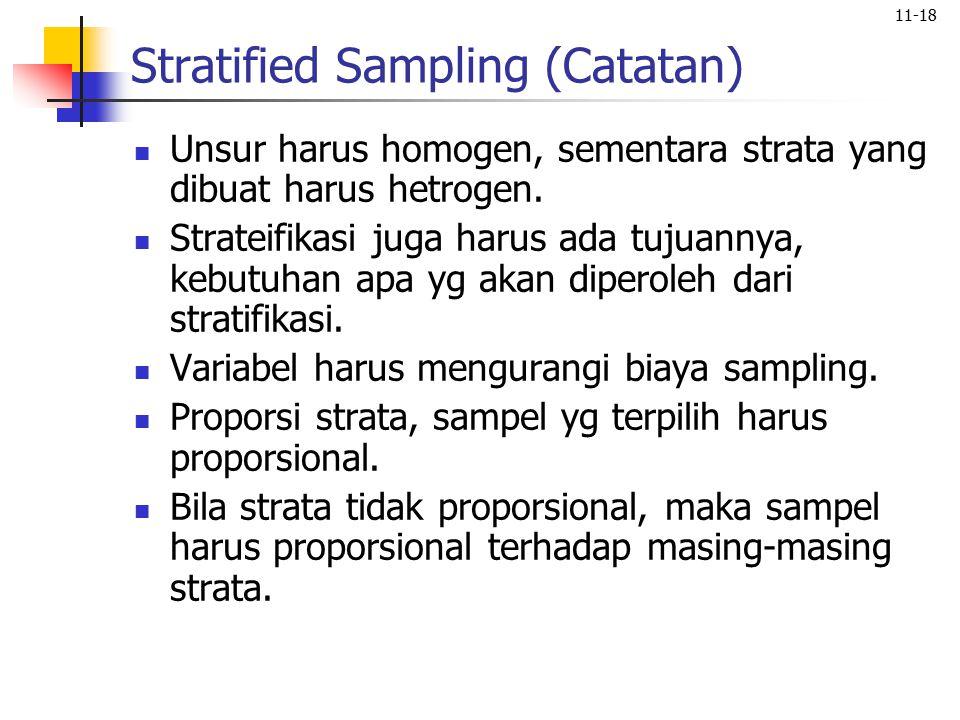 11-18 Stratified Sampling (Catatan) Unsur harus homogen, sementara strata yang dibuat harus hetrogen. Strateifikasi juga harus ada tujuannya, kebutuha