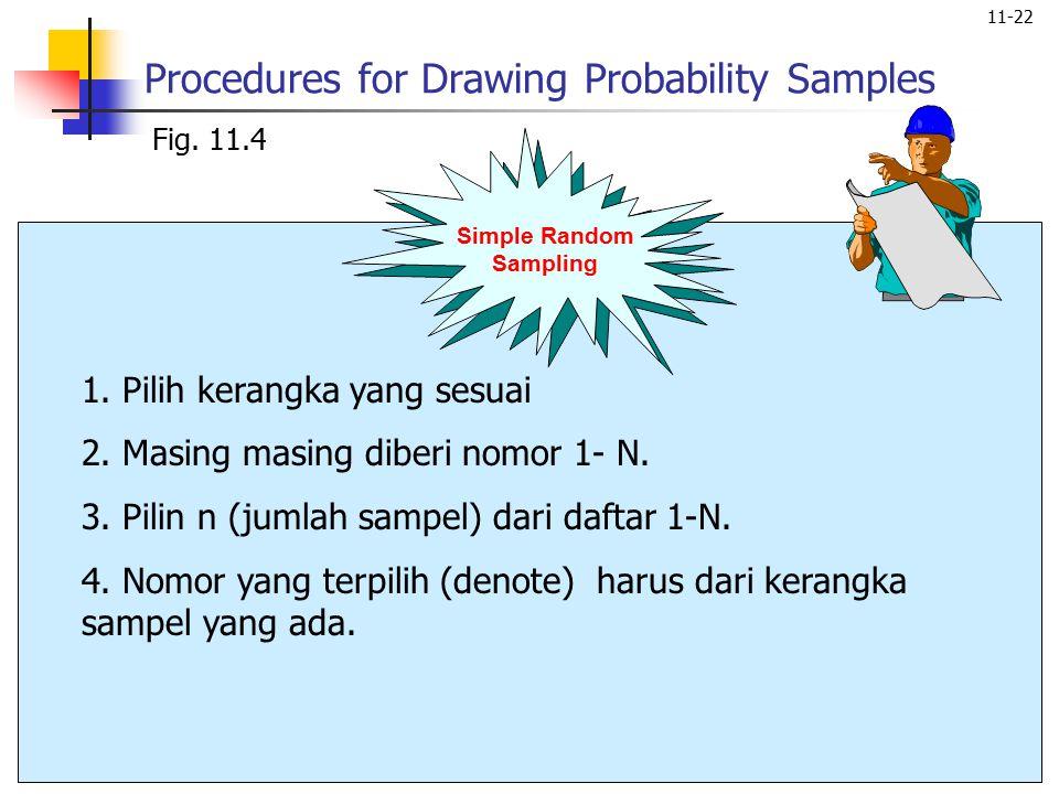 11-22 Procedures for Drawing Probability Samples Fig. 11.4 Simple Random Sampling 1. Pilih kerangka yang sesuai 2. Masing masing diberi nomor 1- N. 3.