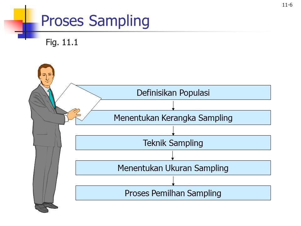 11-6 Proses Sampling Fig. 11.1 Definisikan PopulasiMenentukan Kerangka SamplingTeknik SamplingMenentukan Ukuran SamplingProses Pemilhan Sampling