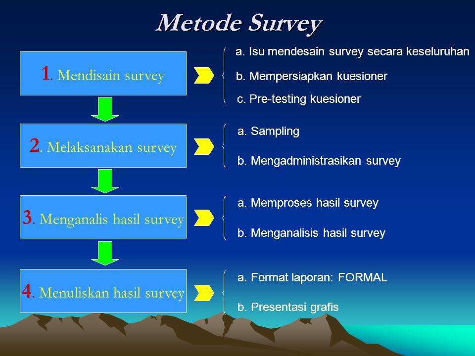 Metode Survey 1. Mendisain survey 3. Menganalis hasil survey 4. Menuliskan hasil survey 2. Melaksanakan survey a. Isu mendesain survey secara keseluru