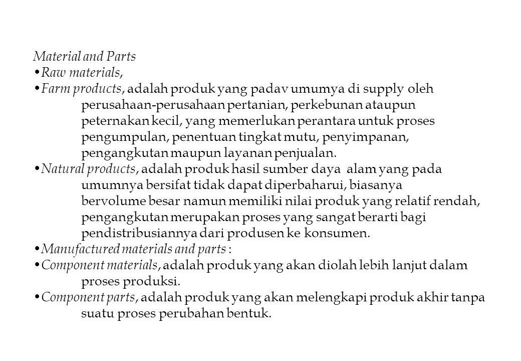 Material and Parts Raw materials, Farm products, adalah produk yang padav umumya di supply oleh perusahaan-perusahaan pertanian, perkebunan ataupun peternakan kecil, yang memerlukan perantara untuk proses pengumpulan, penentuan tingkat mutu, penyimpanan, pengangkutan maupun layanan penjualan.