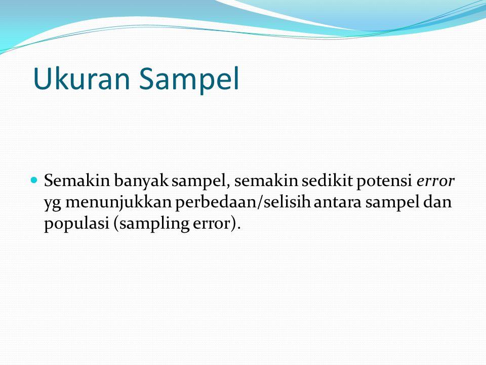 Ukuran Sampel Semakin banyak sampel, semakin sedikit potensi error yg menunjukkan perbedaan/selisih antara sampel dan populasi (sampling error).