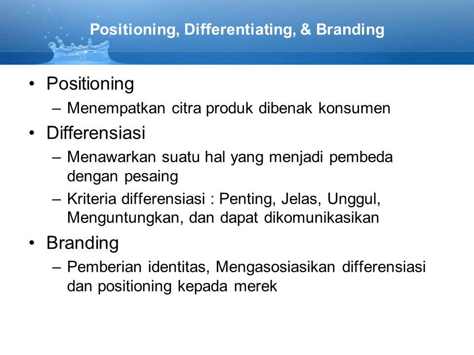 Positioning, Differentiating, & Branding Positioning –Menempatkan citra produk dibenak konsumen Differensiasi –Menawarkan suatu hal yang menjadi pembe