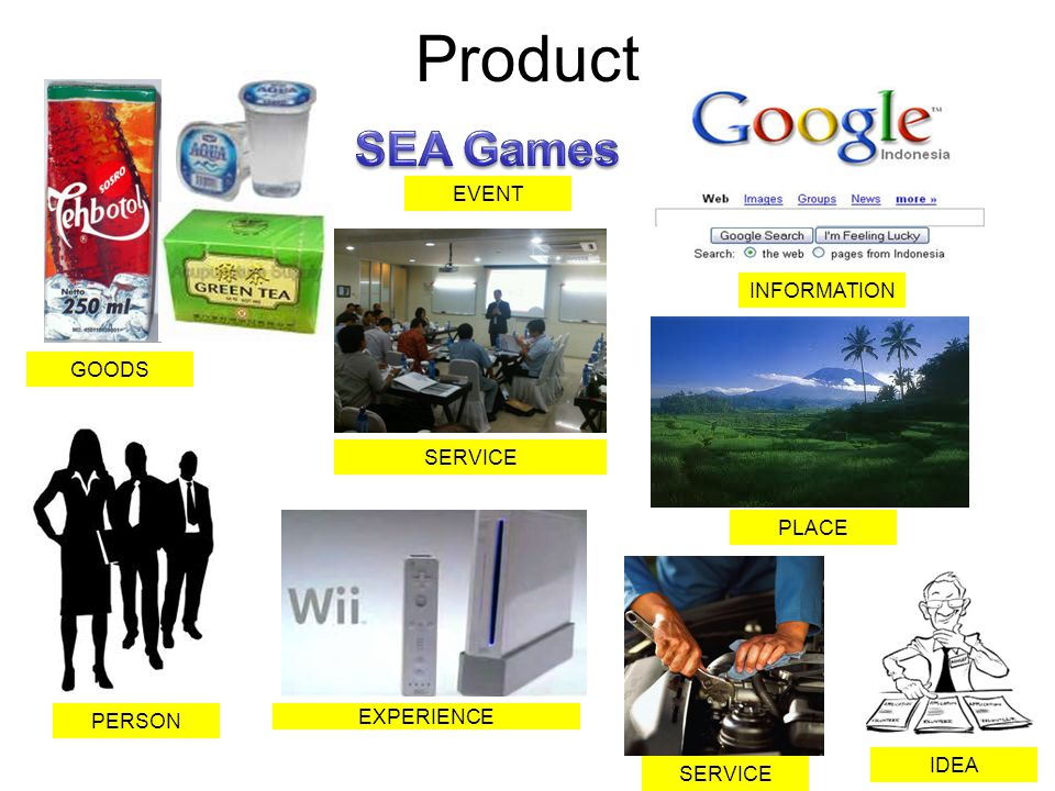 EXPERIENCE EVENT GOODS PERSON Product SERVICE INFORMATION PLACE SERVICE IDEA