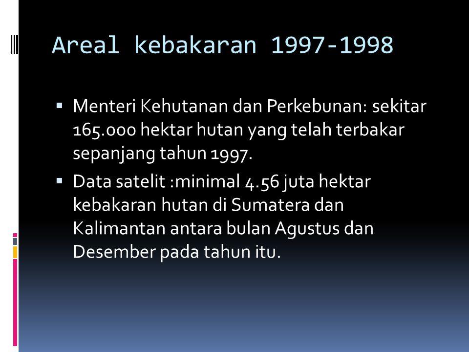 Areal kebakaran 1997-1998  Menteri Kehutanan dan Perkebunan: sekitar 165.000 hektar hutan yang telah terbakar sepanjang tahun 1997.  Data satelit :m