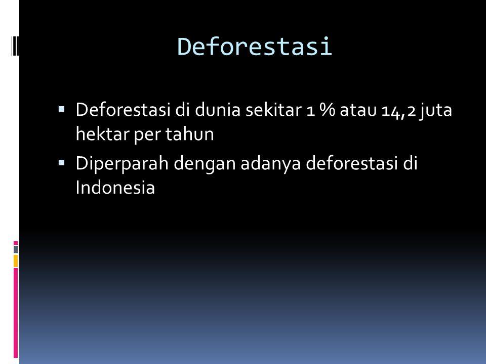 Deforestasi  Deforestasi di dunia sekitar 1 % atau 14,2 juta hektar per tahun  Diperparah dengan adanya deforestasi di Indonesia