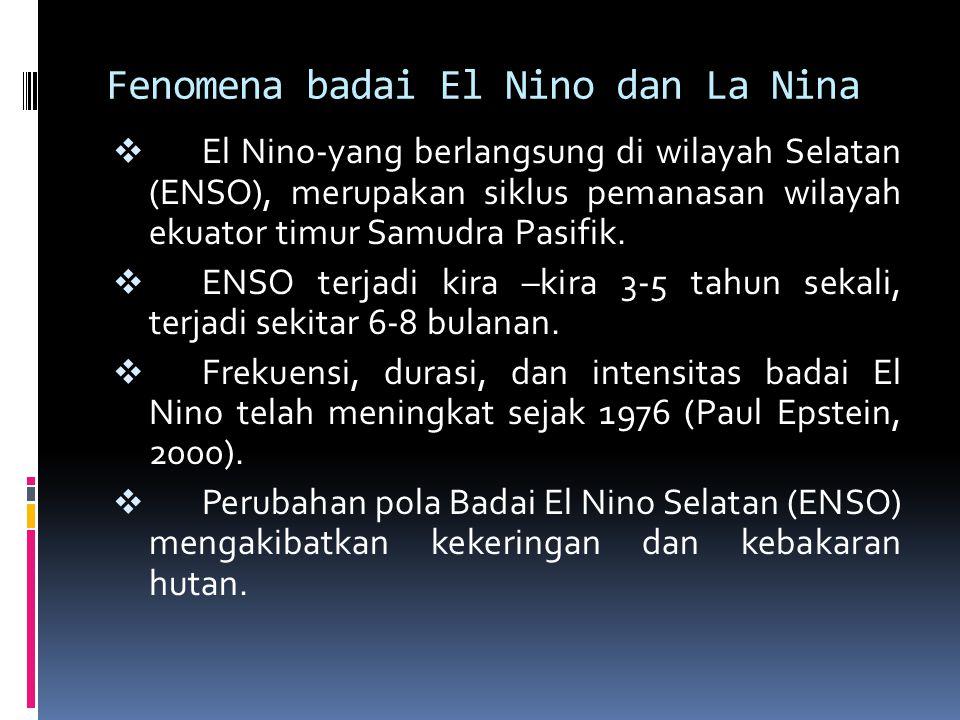 Fenomena badai El Nino dan La Nina  El Nino-yang berlangsung di wilayah Selatan (ENSO), merupakan siklus pemanasan wilayah ekuator timur Samudra Pasi