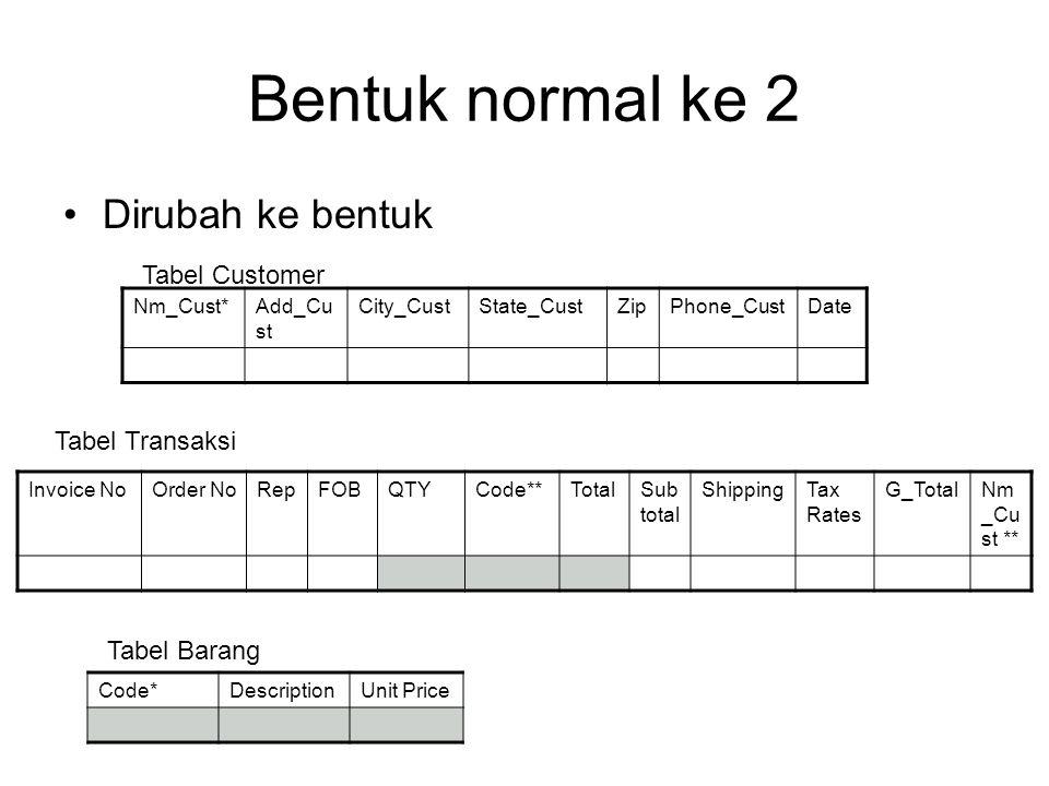 Bentuk normal ke 2 Dirubah ke bentuk Nm_Cust*Add_Cu st City_CustState_CustZipPhone_CustDate Invoice NoOrder NoRepFOBQTYCode**TotalSub total ShippingTa