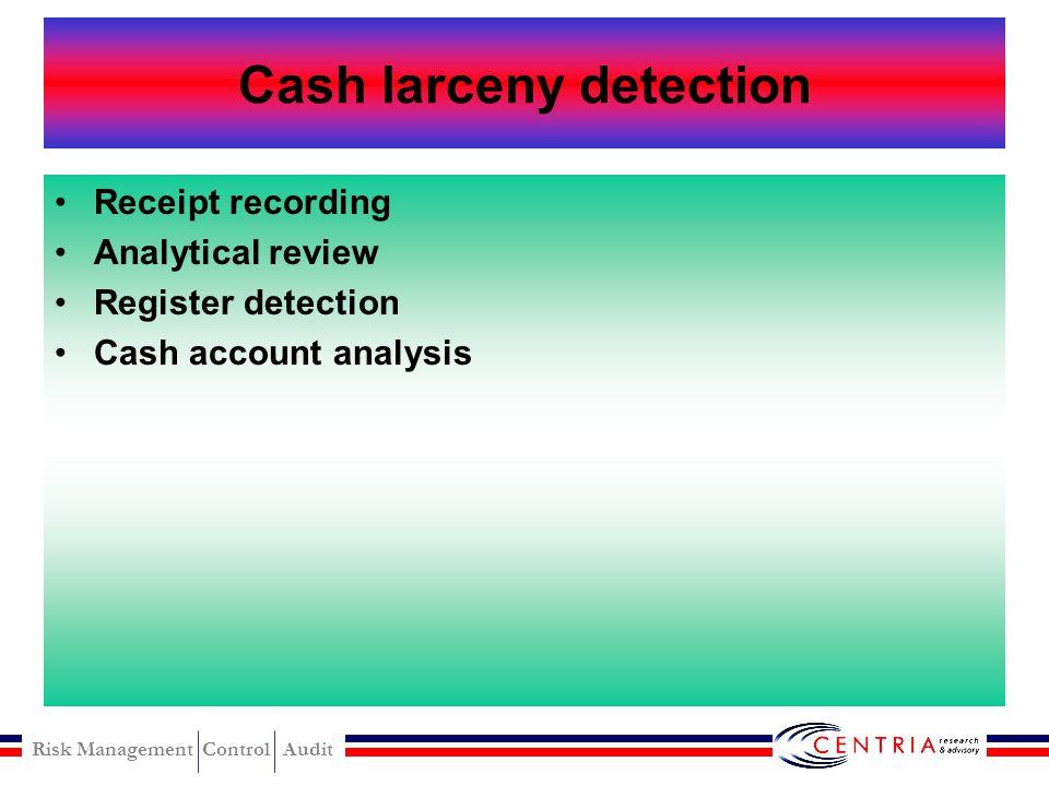 Risk Management Control Audit Cash larceny from the deposit modus Cash larceny from the deposit