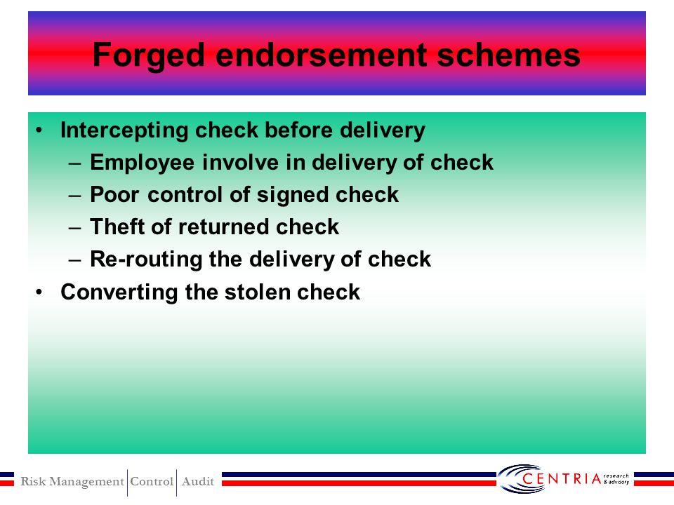 Risk Management Control Audit Forged maker modus Forged Maker Schemes