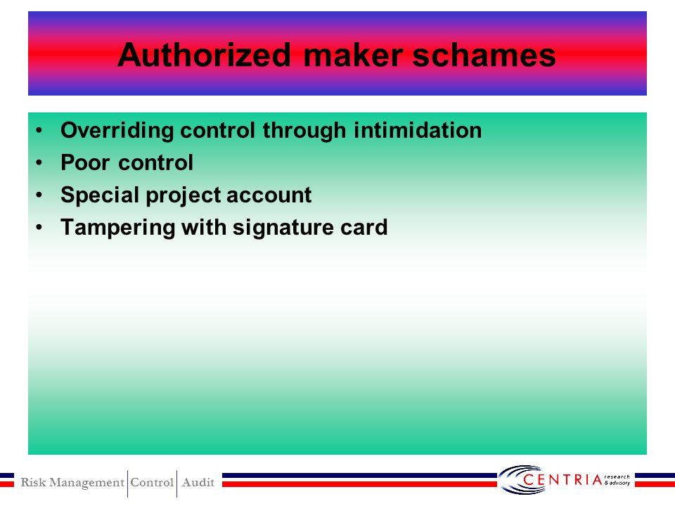 Risk Management Control Audit Concealed check modus Concealed Check