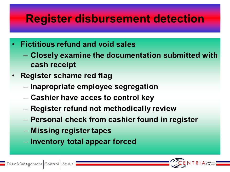 Risk Management Control Audit False void modus False Void