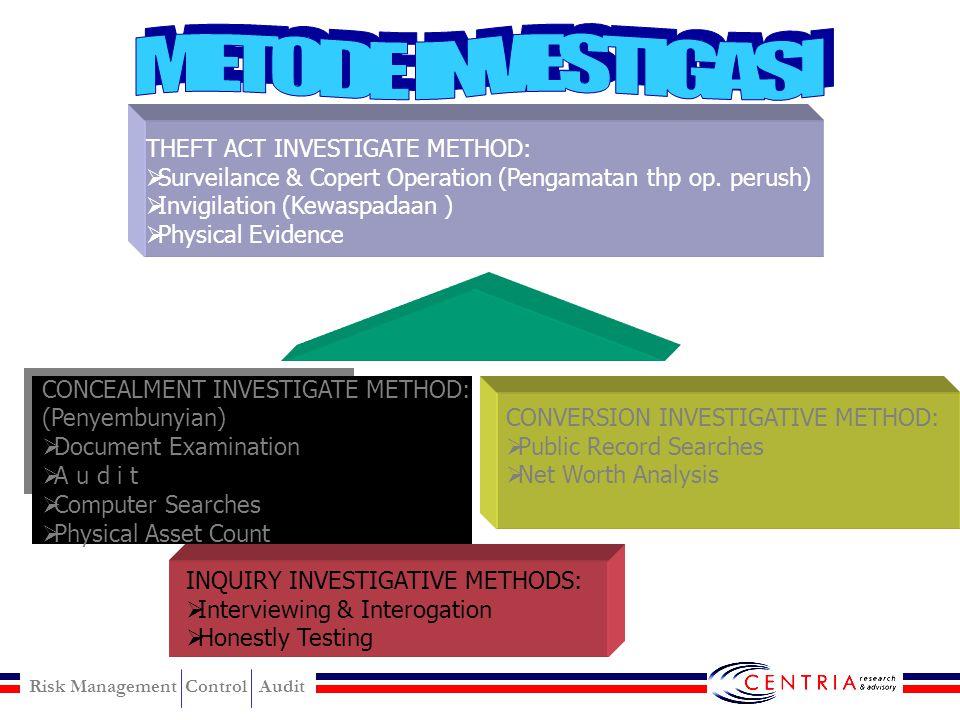 Risk Management Control Audit JOB SENSITIVITY ANALYSIS (JSA)  Didasarkan pada suatu asumsi bhw bila seseorang/sekelompok karyawan bekerja pada posisi