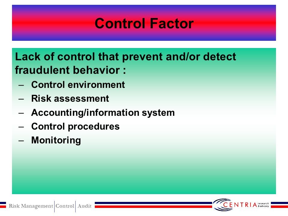 Risk Management Control Audit OPPORTUNITY Control Factor Noncontrol Factor