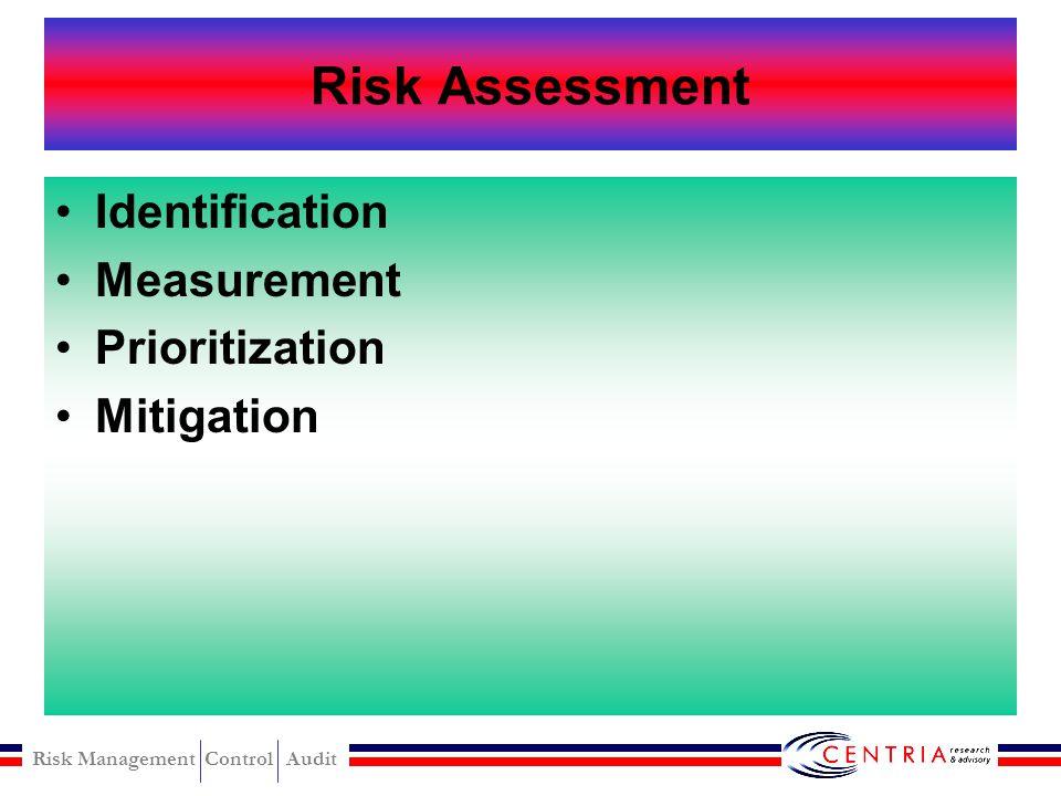 Risk Management Control Audit Control Environtment Management role's and examples Management communication Appropriate hiring Clear organization struc