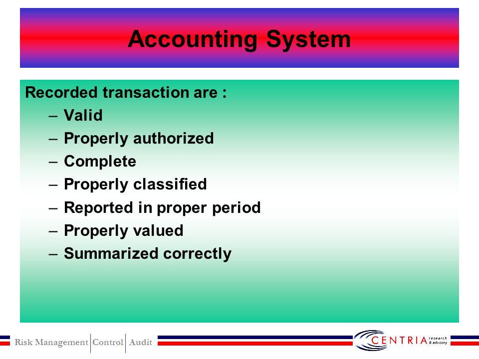 Risk Management Control Audit Risk Assessment Identification Measurement Prioritization Mitigation