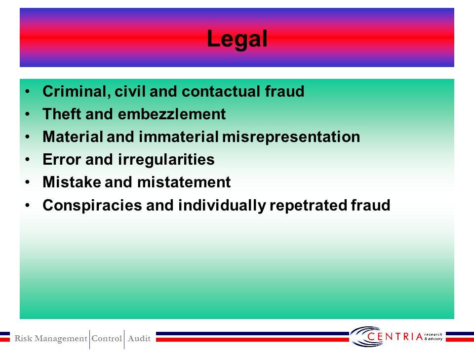 Risk Management Control Audit Kompetensi Yang Harus Dimiliki Fraud Auditor Legal Organizational Audit Investigative Risk Management