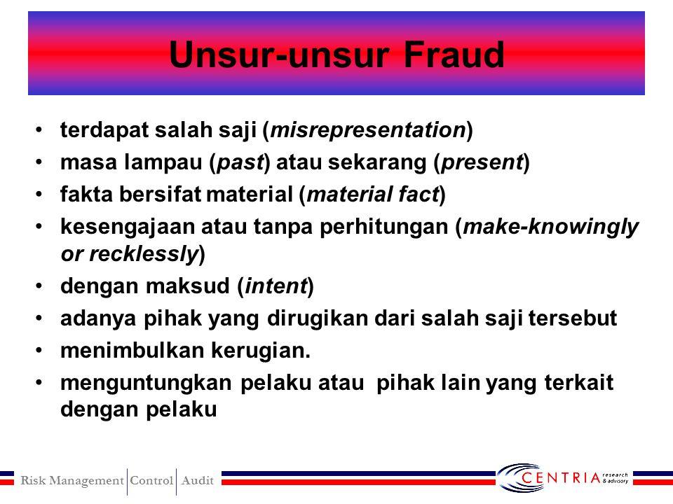 Risk Management Control Audit Definisi Fraud Fraud adalah suatu tindakan melawan hukum yang meliputi, pencurian, penyalah gunaan kedudukan, perekayasa